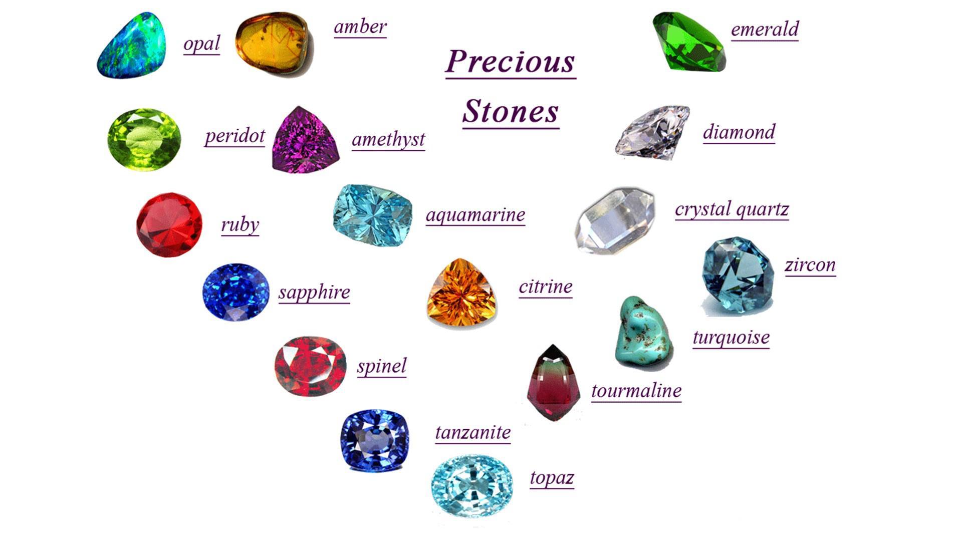 Culorile pietrelor pretioase