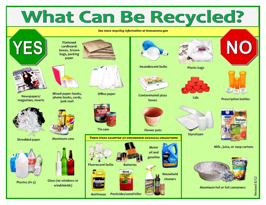 You Can Recycle So Many Things