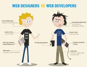 Care este diferenta dintre un designer si un dezvoltator web?